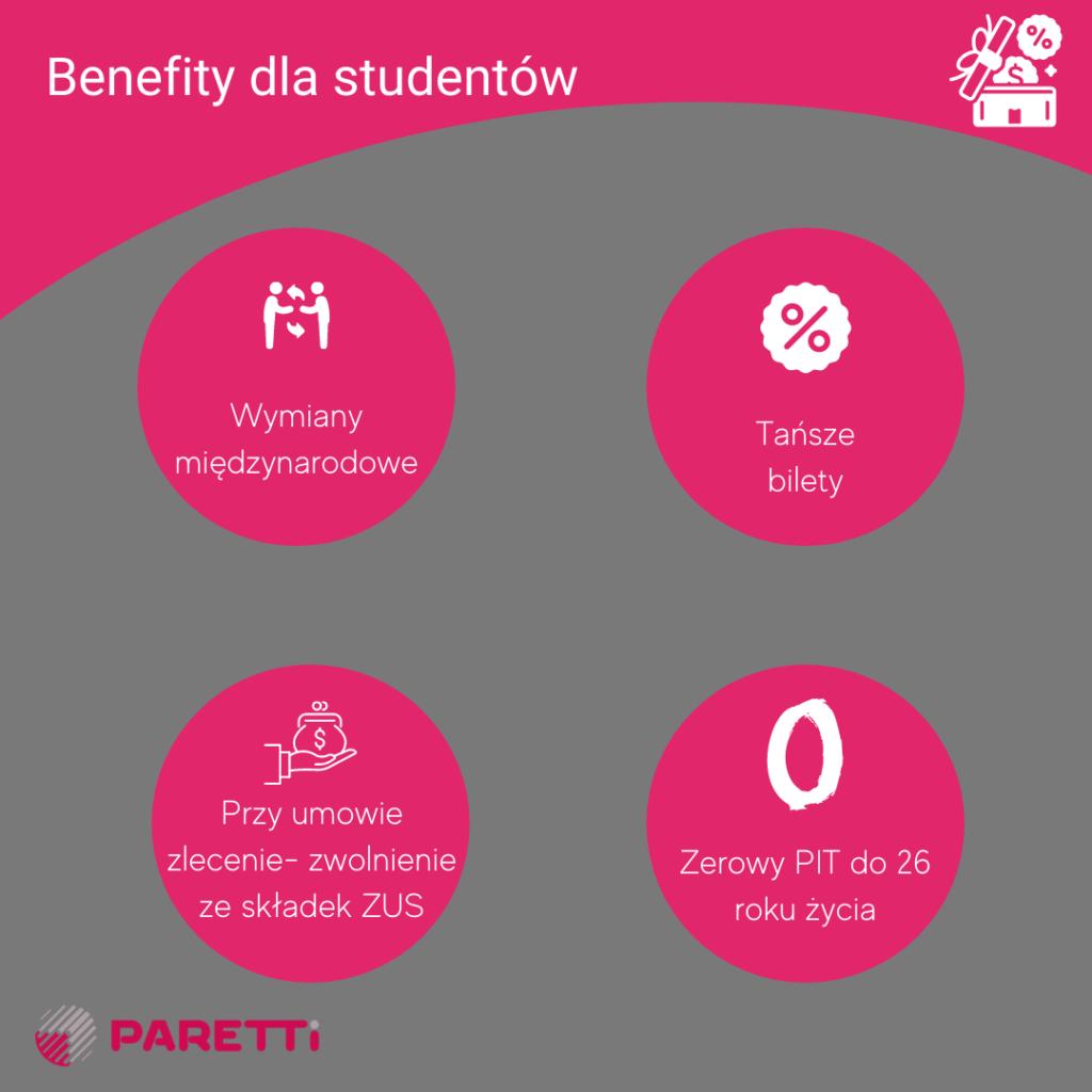 benefity dla studentów